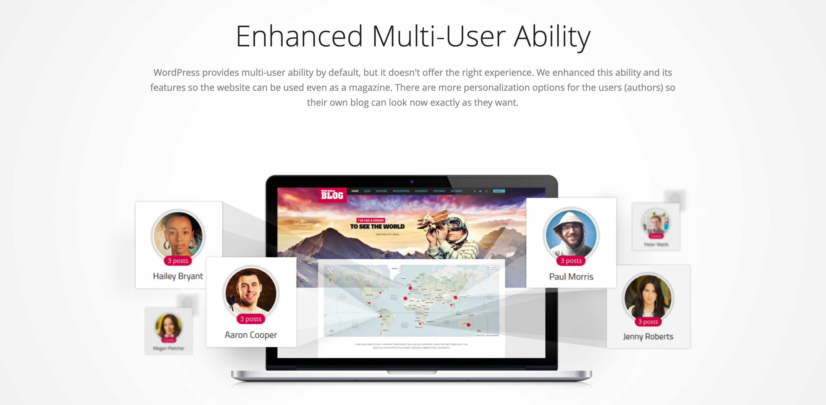 Enhanced multi-author ability of Multi-author blog WordPress theme