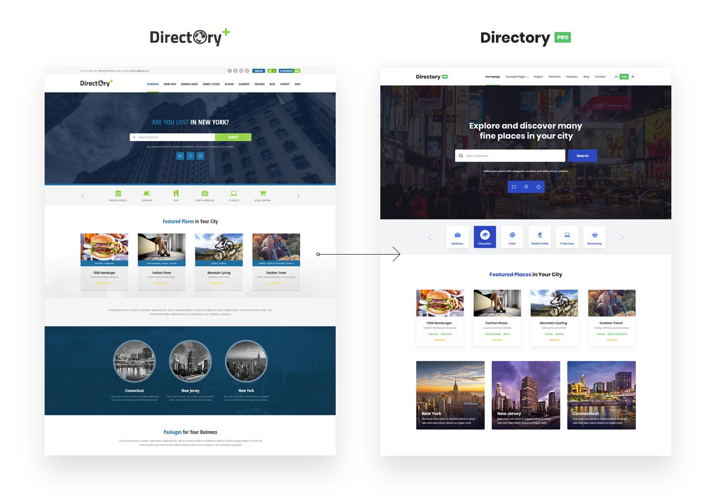 Directory+ vs DirectoryPRO