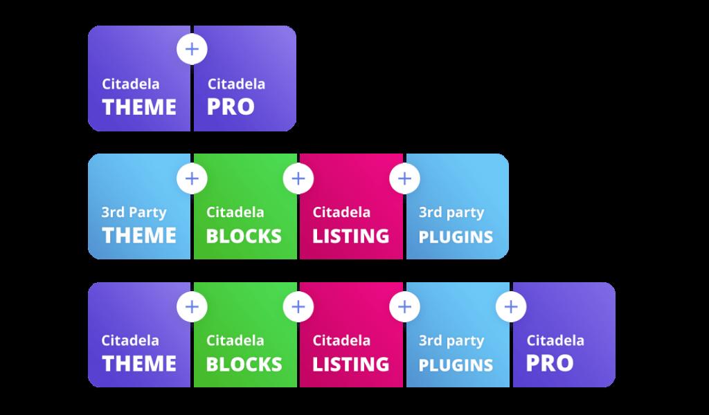 Citadela WordPress directory theme solution explained
